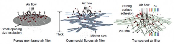 compared-different-air-filters