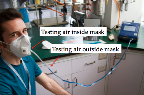 Testing-Air-Pollution-mask-for-research